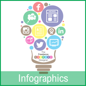 Cheap infographic design, cheap infographics, cheap infographic, infographic milton keynes, infographic olney, infographic newport pagnell, company infographic, infographic for a tenner, graphic designer milton keynes, graphic designer newport pagnell, designer milton keynes